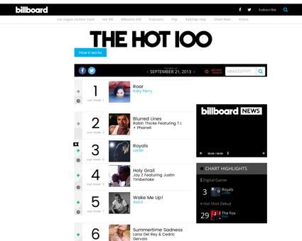 Hot 100 Cedric