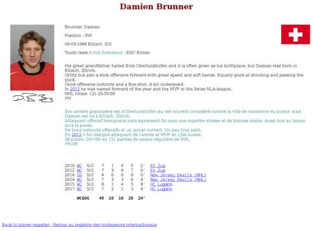 Damien BRUNNER