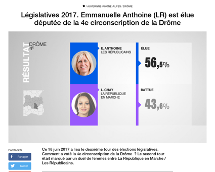 Legislatives 2017 resultats du 2e tour 4 Emmanuelle