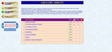 Gregoryabbott Gregory