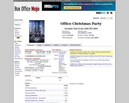 ?page=main&id=officechristmasparty Jennifer