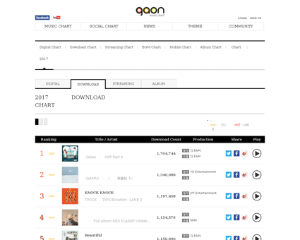 Total.gaon?pageNo=2&serviceGbn=S1020&ter Jessica