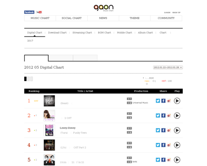 Online.gaon?nationGbn=T&serviceGbn=ALL&t Jessica