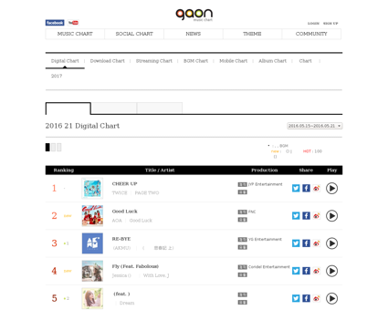 Online.gaon?serviceGbn=ALL&termGbn=week& Jessica