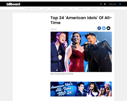 Top 24 american idols of all time 100408 Kelly