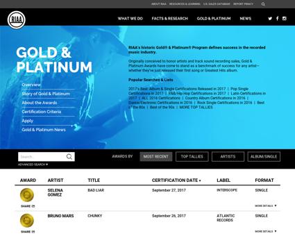 Goldandplatinumdata?table=SEARCH Kelly