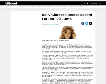 Kelly clarkson breaks record for hot 100 Kelly
