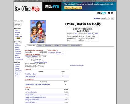 ?id=fromjustintokelly Kelly