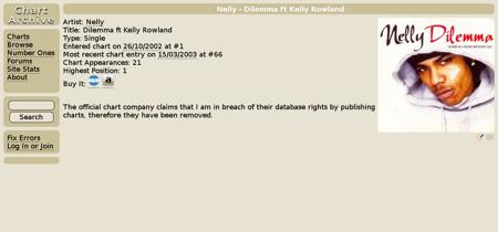 14972 Kelly