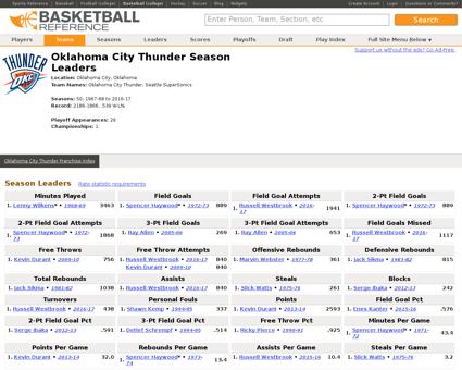 Leaders season Kevin