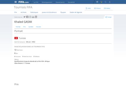 Index Khaled