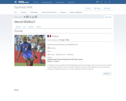 Index Marcel