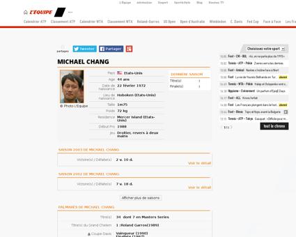 TennisFicheJoueurM 374 Michael