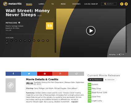 Wall street money never sleeps Michael