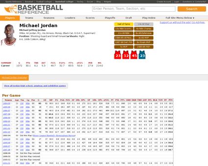 Jordami01#all all salaries Michael