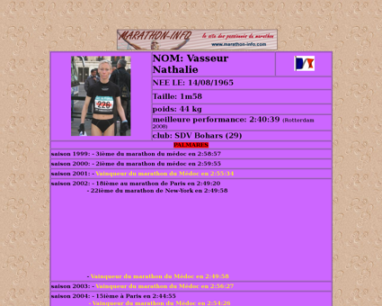Vasseur Nathalie