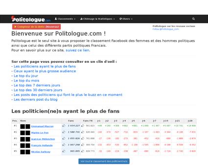 politologue.com Patrick