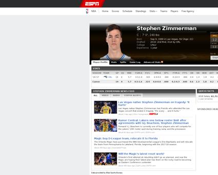 Stephen zimmerman jr Stephen