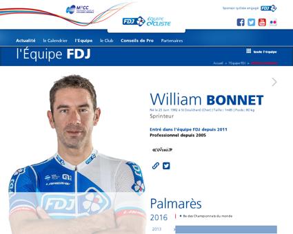 William BONNET