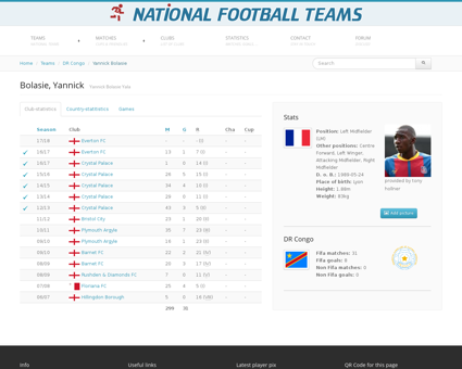 Football.joueurs.yannick.bolasie.40267.f Yannick
