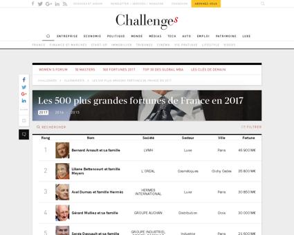 Fortune Arnaud