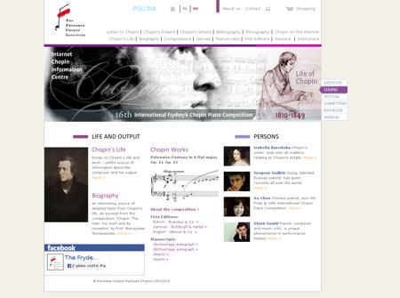 Chopin Frederic