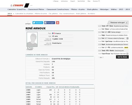 Formule1FichePilote182 Rene