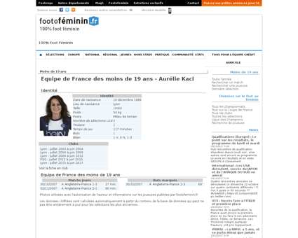 KACI Aurelie?grp=3&saison=2011 Aurelie
