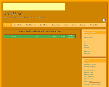 Chanson Certification Liste Frederic