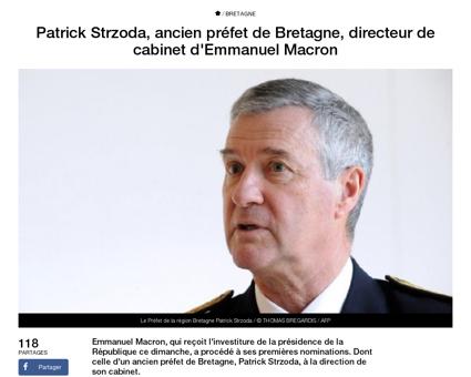Patrice STRZODA