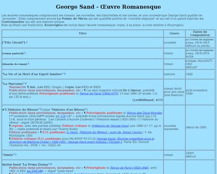 32640 h Georges